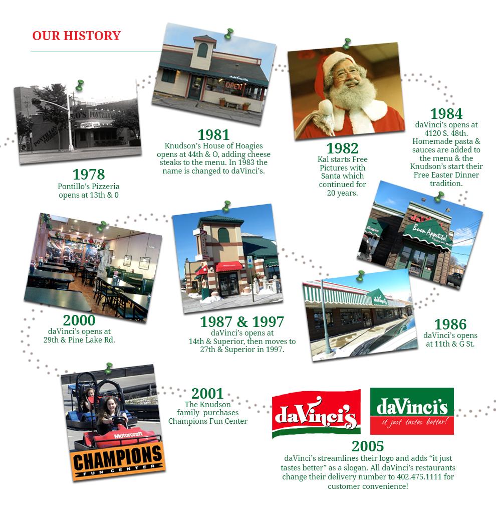 Davinci's History